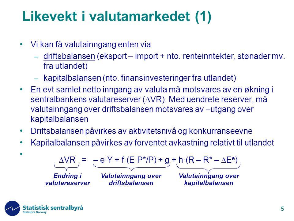 5 Likevekt i valutamarkedet (1) Vi kan få valutainngang enten via – driftsbalansen (eksport – import + nto. renteinntekter, stønader mv. fra utlandet)