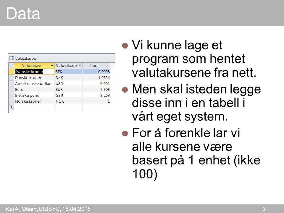 Kai A. Olsen, BIBSYS, 15.04.2015 3 Data Vi kunne lage et program som hentet valutakursene fra nett.