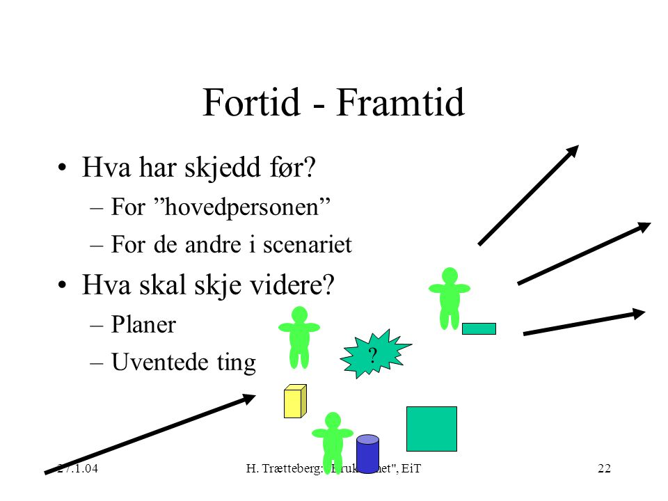 27.1.04H. Trætteberg: Brukbarhet , EiT22 Fortid - Framtid Hva har skjedd før.