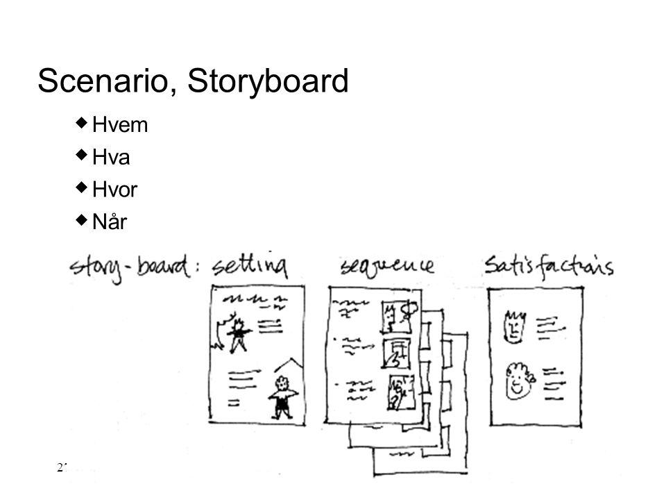 27.1.04H. Trætteberg: Brukbarhet , EiT26 Scenario, Storyboard Hvem Hva Hvor Når