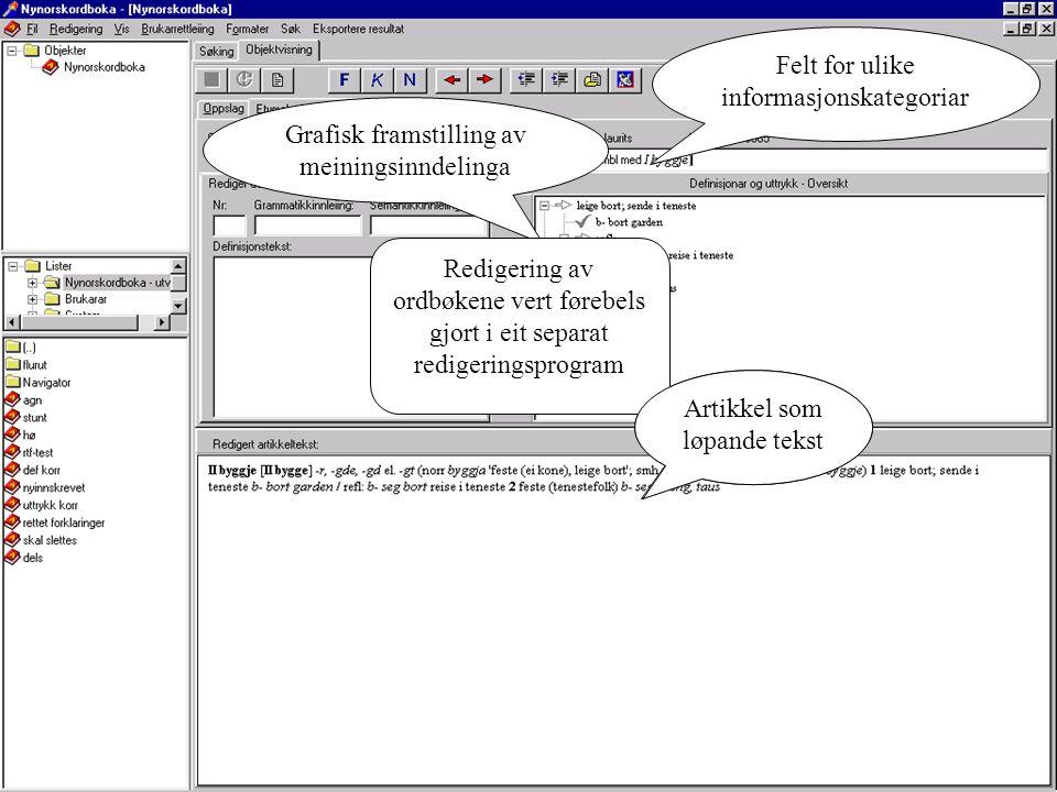 Felt for ulike informasjonskategoriar Grafisk framstilling av meiningsinndelinga Artikkel som løpande tekst Redigering av ordbøkene vert førebels gjort i eit separat redigeringsprogram Artikkel som løpande tekst