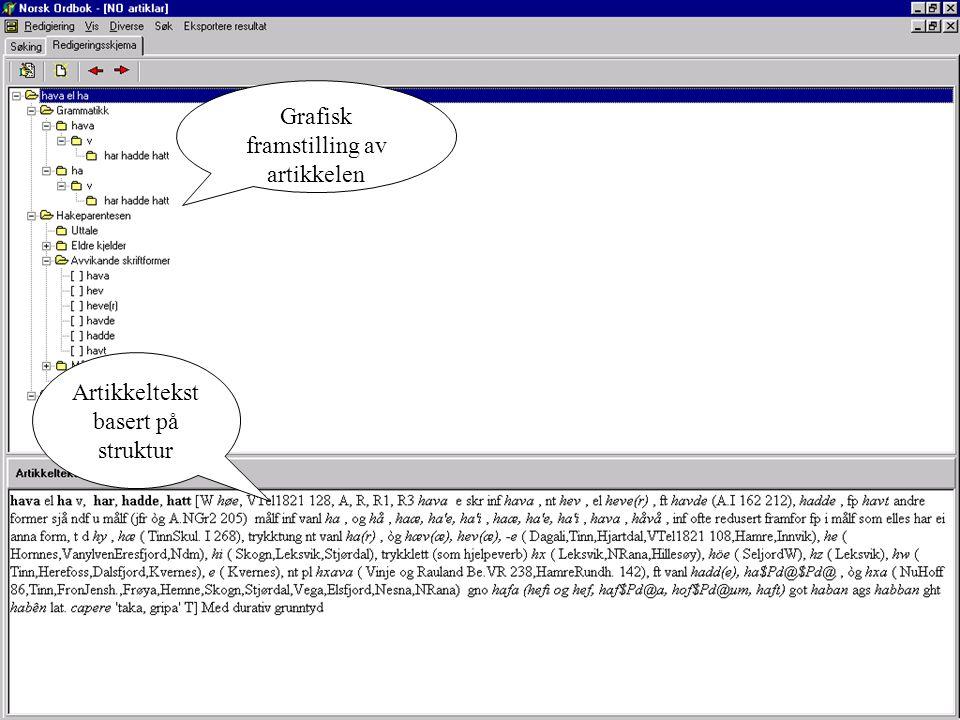 Grafisk framstilling av artikkelen Artikkeltekst basert på struktur