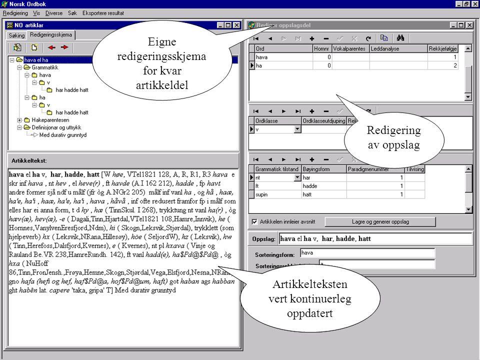 Eigne redigeringsskjema for kvar artikkeldel Redigering av oppslag Artikkelteksten vert kontinuerleg oppdatert