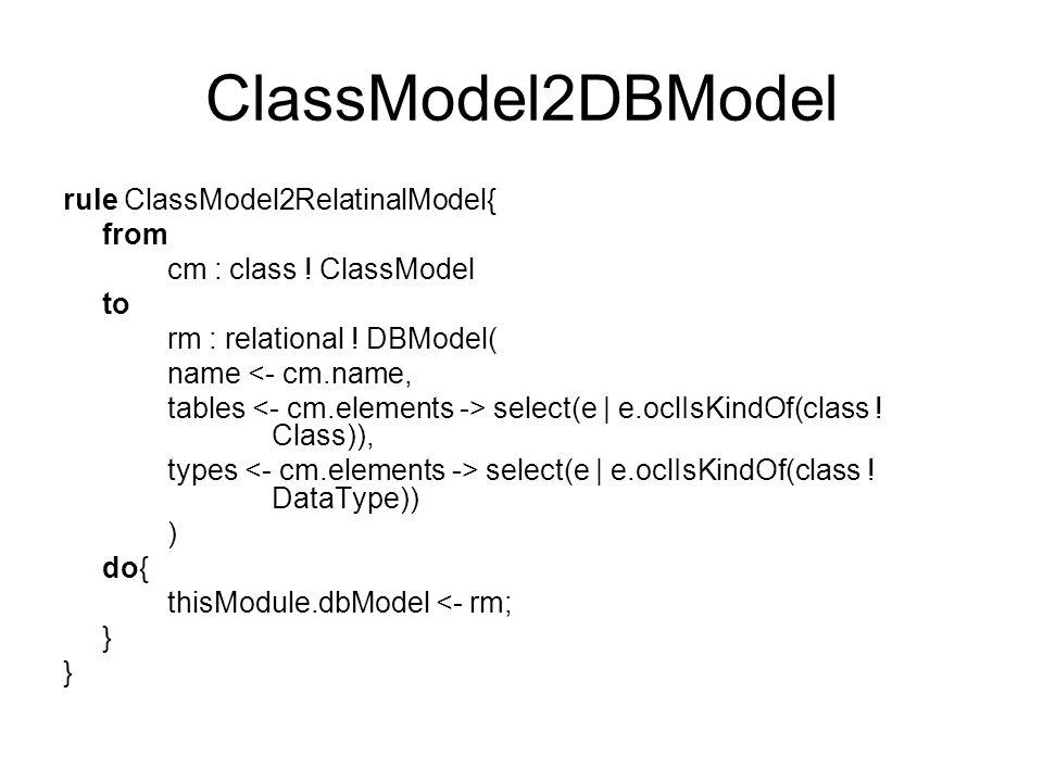 ClassModel2DBModel rule ClassModel2RelatinalModel{ from cm : class .