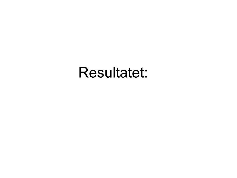 Resultatet: