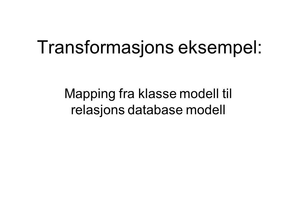 Transformasjons eksempel: Mapping fra klasse modell til relasjons database modell