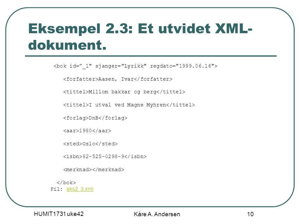 HUMIT1731 uke42 Kåre A. Andersen 10 Eksempel 2.3: Et utvidet XML- dokument. Aasen, Ivar Millom bakkar og berg I utval ved Magne Myhren DnB 1980 Oslo 8