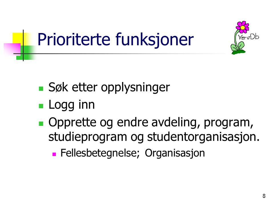 9 Prioriterte funksjoner Opprette og endre verv (inkl rettighetsprofiler) Opprette nye brukere Endre person opplysninger om bruker
