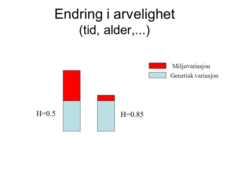 Endring i arvelighet (tid, alder,...) Miljøvariasjon Genetisk variasjon H=0.5 H=0.85