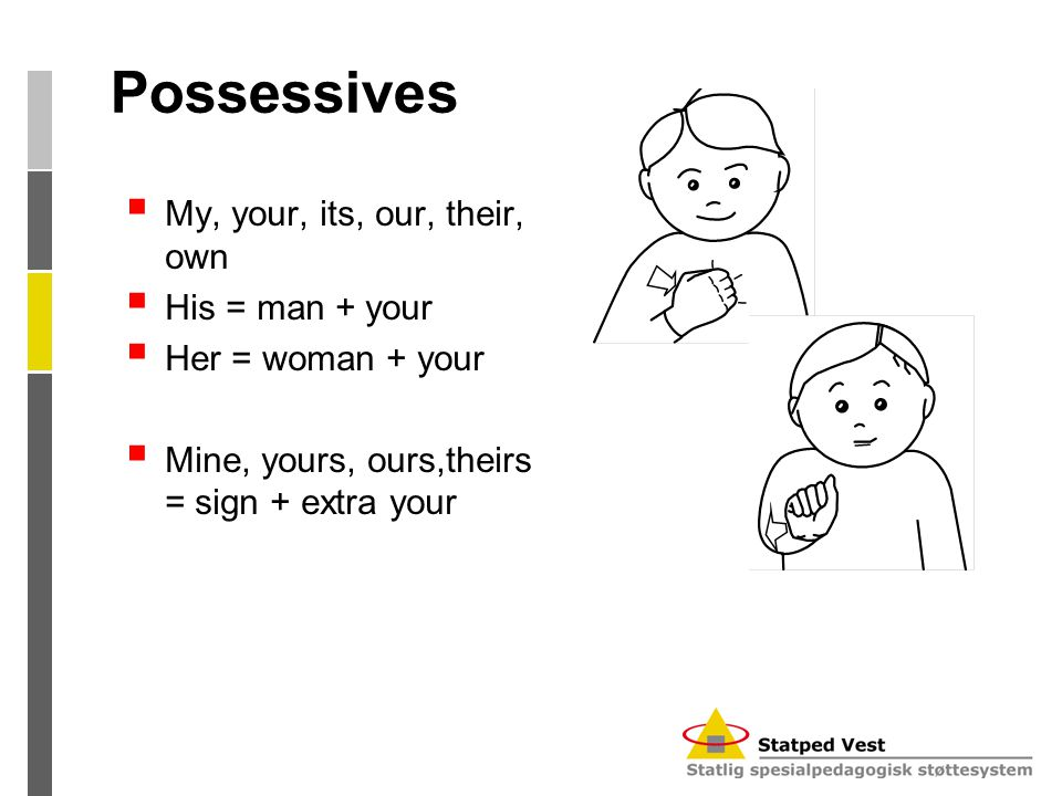 Possessives  My, your, its, our, their, own  His = man + your  Her = woman + your  Mine, yours, ours,theirs = sign + extra your