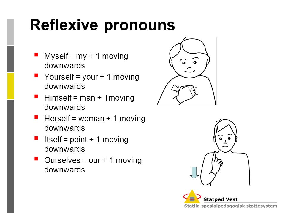 Reflexive pronouns  Myself = my + 1 moving downwards  Yourself = your + 1 moving downwards  Himself = man + 1moving downwards  Herself = woman + 1 moving downwards  Itself = point + 1 moving downwards  Ourselves = our + 1 moving downwards