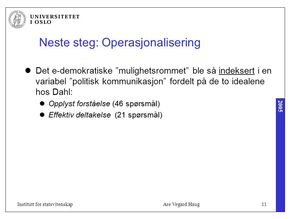 2005 Are Vegard Haug11Institutt for statsvitenskap Det e-demokratiske mulighetsrommet ble så indeksert i en variabel politisk kommunikasjon fordelt på de to idealene hos Dahl: Opplyst forståelse (46 spørsmål) Opplyst forståelse (46 spørsmål) Effektiv deltakelse (21 spørsmål) Effektiv deltakelse (21 spørsmål) Neste steg: Operasjonalisering