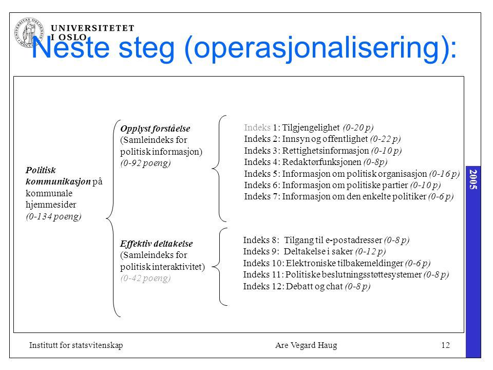 2005 Are Vegard Haug12Institutt for statsvitenskap Neste steg (operasjonalisering): Opplyst forståelse (Samleindeks for politisk informasjon) (0-92 poeng) Effektiv deltakelse (Samleindeks for politisk interaktivitet) (0-42 poeng) Indeks 1: Tilgjengelighet (0-20 p) Indeks 2: Innsyn og offentlighet (0-22 p) Indeks 3: Rettighetsinformasjon (0-10 p) Indeks 4: Redaktørfunksjonen (0-8p) Indeks 5: Informasjon om politisk organisasjon (0-16 p) Indeks 6: Informasjon om politiske partier (0-10 p) Indeks 7: Informasjon om den enkelte politiker (0-6 p) Indeks 8: Tilgang til e-postadresser (0-8 p) Indeks 9: Deltakelse i saker (0-12 p) Indeks 10: Elektroniske tilbakemeldinger (0-6 p) Indeks 11: Politiske beslutningsstøttesystemer (0-8 p) Indeks 12: Debatt og chat (0-8 p) Politisk kommunikasjon på kommunale hjemmesider (0-134 poeng)