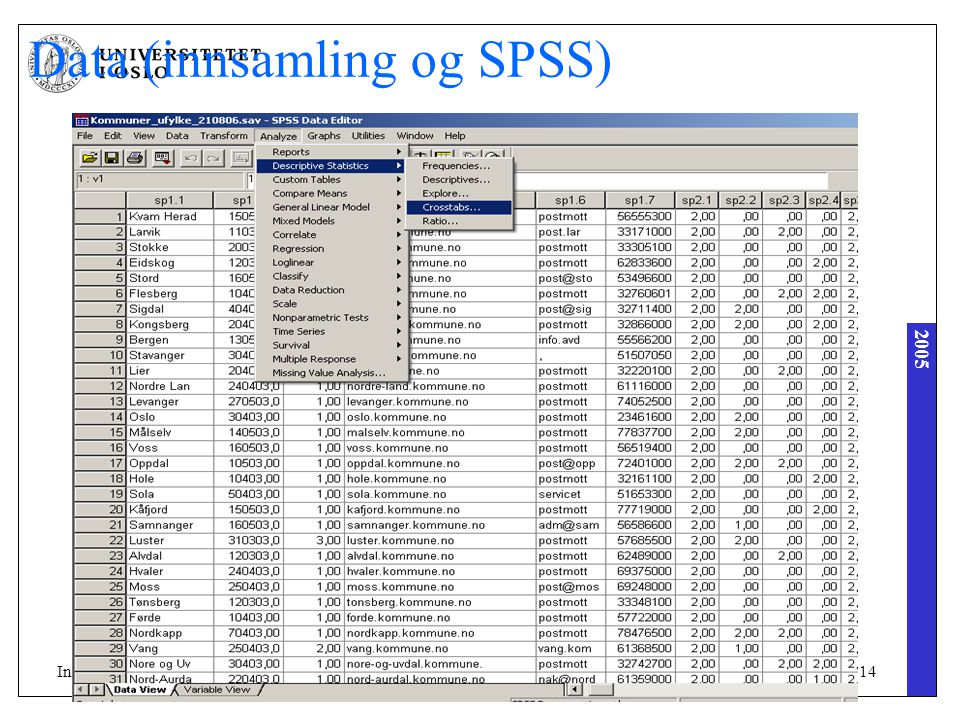 2005 Are Vegard Haug14Institutt for statsvitenskap Data (innsamling og SPSS)