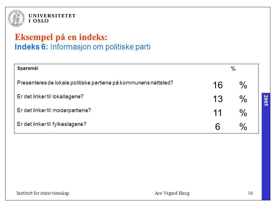 2005 Are Vegard Haug16Institutt for statsvitenskap Eksempel på en indeks: Indeks 6: Informasjon om politiske parti Spørsmål % Presenteres de lokale po