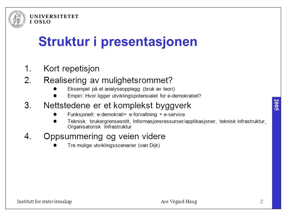 2005 Are Vegard Haug2Institutt for statsvitenskap Struktur i presentasjonen 1.Kort repetisjon 2.Realisering av mulighetsrommet? Eksempel på et analyse