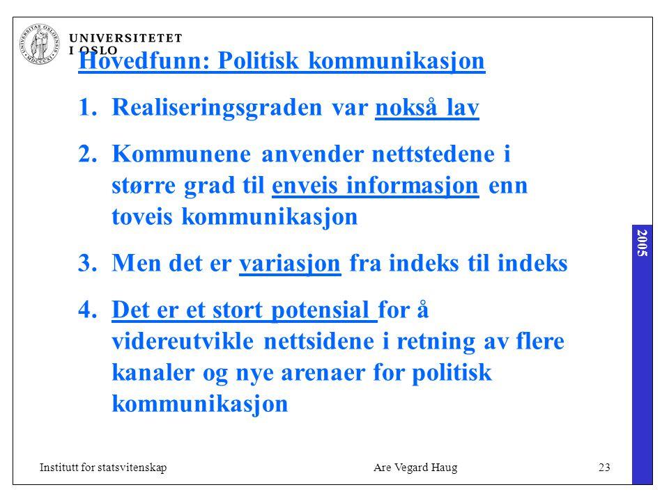 2005 Are Vegard Haug23Institutt for statsvitenskap Hovedfunn: Politisk kommunikasjon 1.Realiseringsgraden var nokså lav 2.Kommunene anvender nettstede
