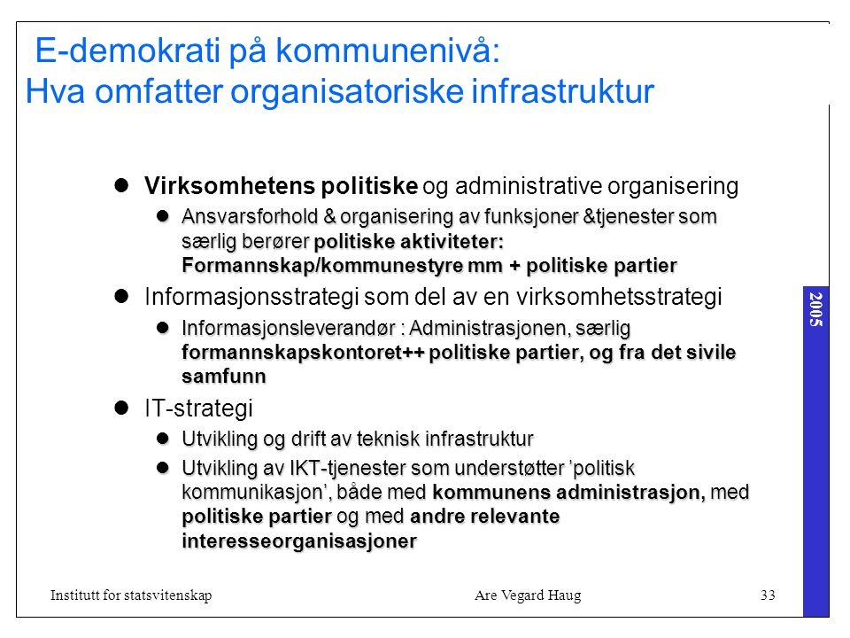 2005 Are Vegard Haug33Institutt for statsvitenskap E-demokrati på kommunenivå: Hva omfatter organisatoriske infrastruktur Virksomhetens politiske og a