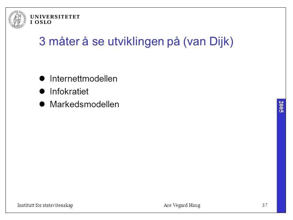 2005 Are Vegard Haug37Institutt for statsvitenskap 3 måter å se utviklingen på (van Dijk) Internettmodellen Infokratiet Markedsmodellen