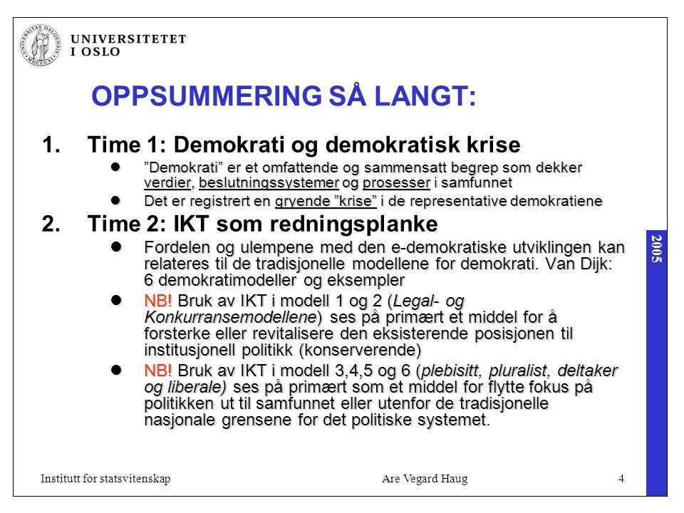 2005 Are Vegard Haug35Institutt for statsvitenskap Van Dijk: Tre klare tendenser på 1990– tallet mht utviklingen av internettet: 1.Sterk kommersialisering av internettet 2.Økte anerkjennelse av behovet for orden, lover og regler, standarder, struktur, mv.