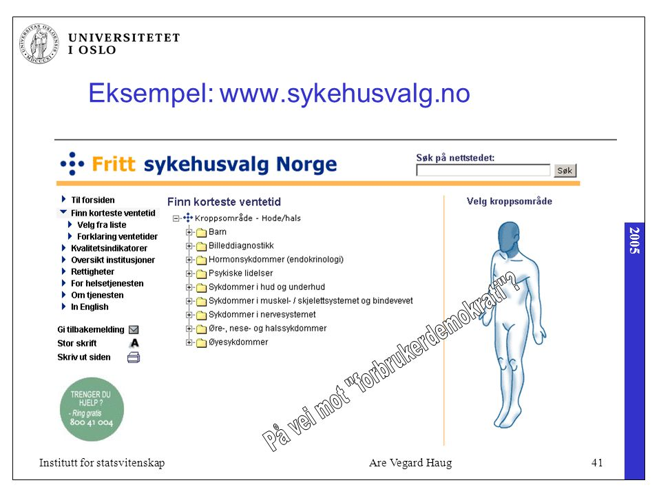 2005 Are Vegard Haug41Institutt for statsvitenskap Eksempel: www.sykehusvalg.no