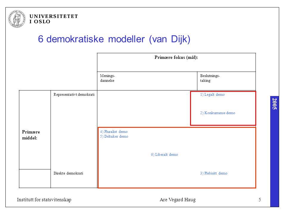 2005 Are Vegard Haug36Institutt for statsvitenskap Ut i fra dette konstruerer van Dijk 3 prinsipielt forskjellige modeller for fremtidens e- demokrati: