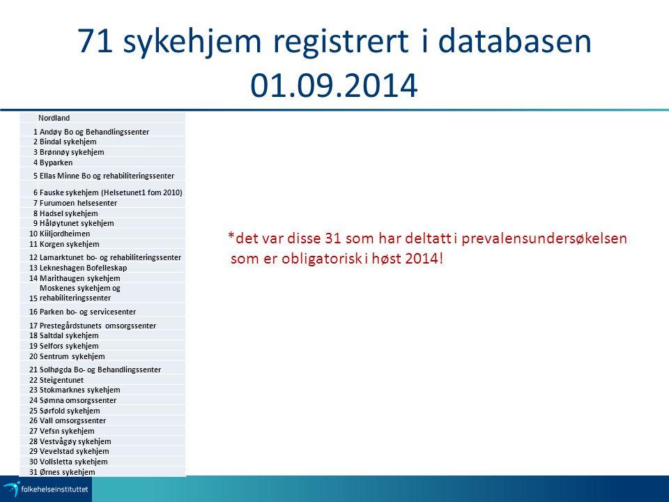71 sykehjem registrert i databasen 01.09.2014 *det var disse 31 som har deltatt i prevalensundersøkelsen som er obligatorisk i høst 2014.