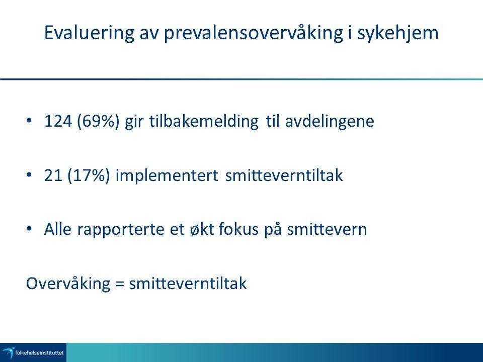 Evaluering av prevalensovervåking i sykehjem 124 (69%) gir tilbakemelding til avdelingene 21 (17%) implementert smitteverntiltak Alle rapporterte et økt fokus på smittevern Overvåking = smitteverntiltak