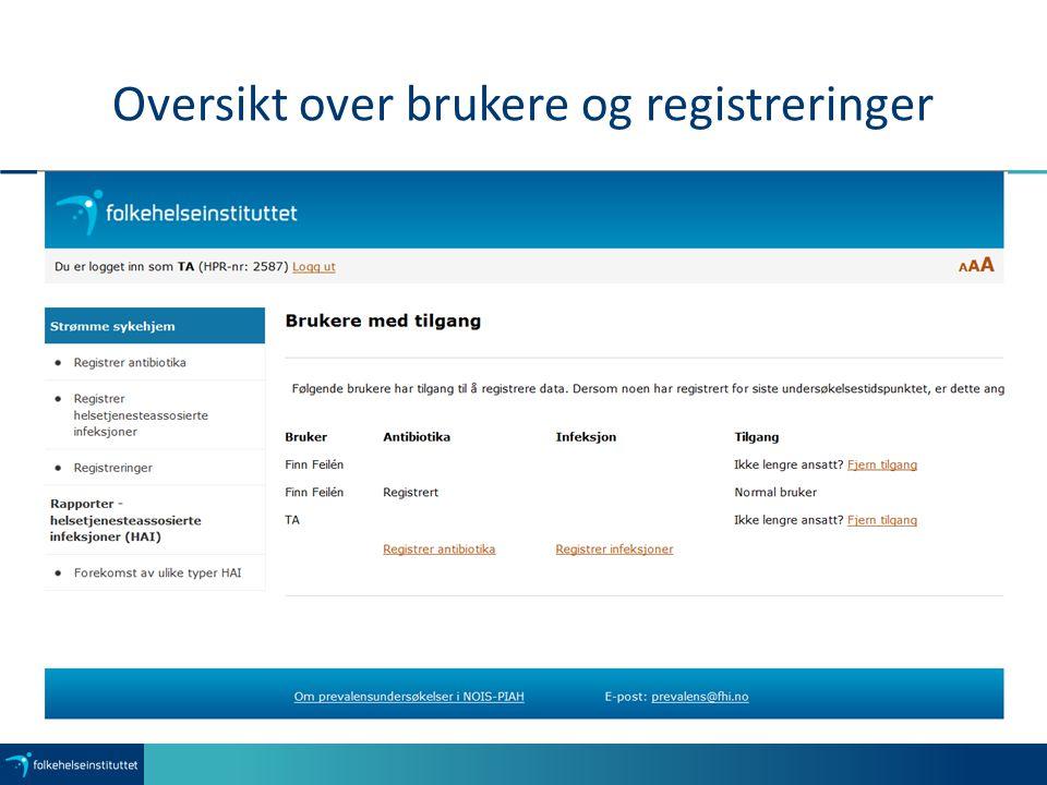 Oversikt over brukere og registreringer