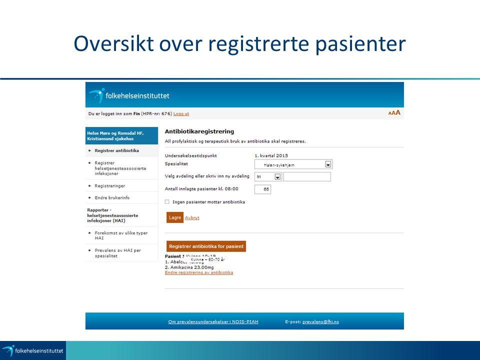 Oversikt over registrerte pasienter Halen-sykehjem Kvinne – 60-70 år