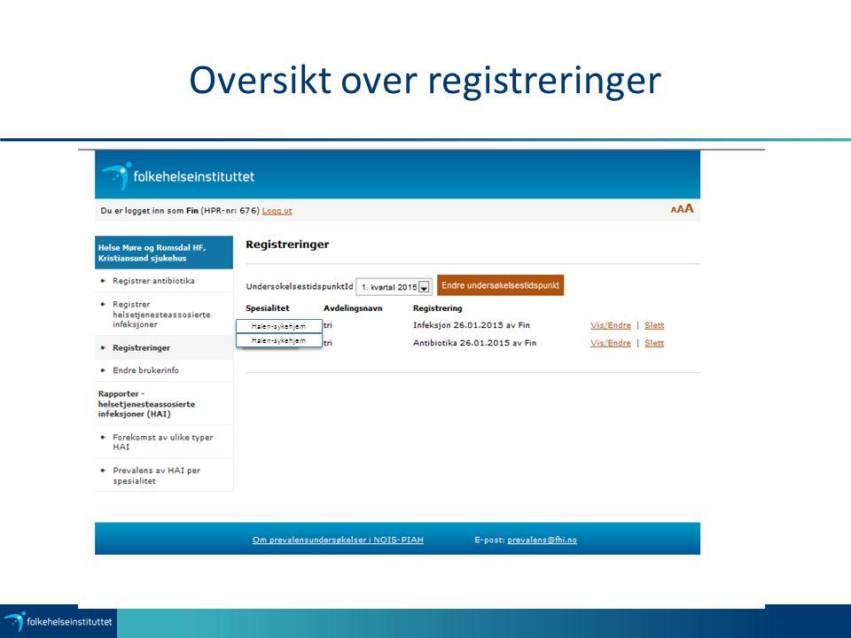 Oversikt over registreringer Halen-sykehjem