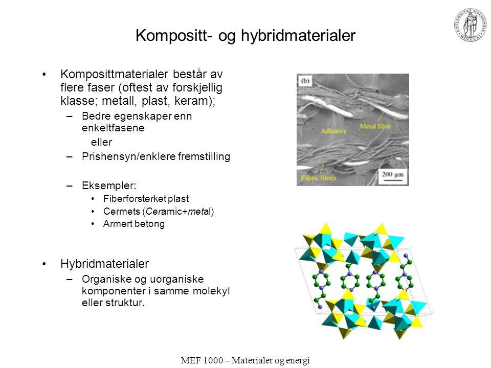 MEF 1000 – Materialer og energi Kompositt- og hybridmaterialer Komposittmaterialer består av flere faser (oftest av forskjellig klasse; metall, plast,