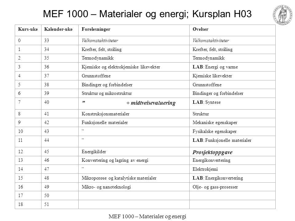 MEF 1000 – Materialer og energi MEF 1000 – Materialer og energi; Kursplan H03 Kurs-ukeKalender-ukeForelesningerØvelser 033Velkomstaktiviteter 134Kreft