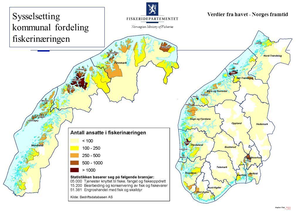 Norwegian Ministry of Fisheries Verdier fra havet - Norges framtid Sysselsetting kommunal fordeling fiskerinæringen
