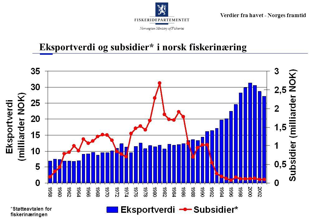Norwegian Ministry of Fisheries Verdier fra havet - Norges framtid Eksportverdi og subsidier* i norsk fiskerinæring *Støtteavtalen for fiskerinæringen