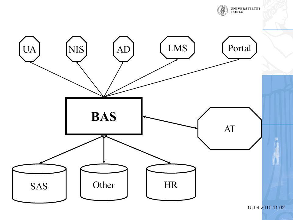 15.04.2015 11:03 Hvorfor BAS.Ønsker synkronisert brukernavn + passord.
