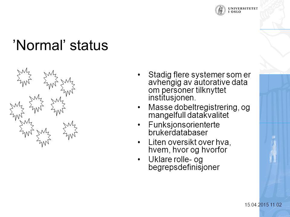 15.04.2015 11:03 'Normal' status Stadig flere systemer som er avhengig av autorative data om personer tilknyttet institusjonen. Masse dobeltregistreri