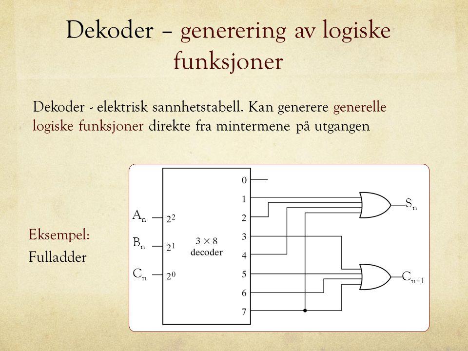 Dekoder – generering av logiske funksjoner Dekoder - elektrisk sannhetstabell. Kan generere generelle logiske funksjoner direkte fra mintermene på utg