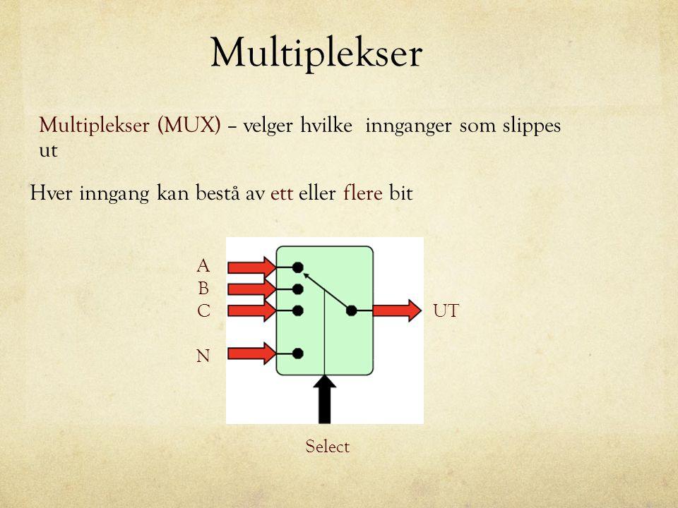 Multiplekser Multiplekser (MUX) – velger hvilke innganger som slippes ut A A B B C C N N UT Select Hver inngang kan bestå av ett eller flere bit
