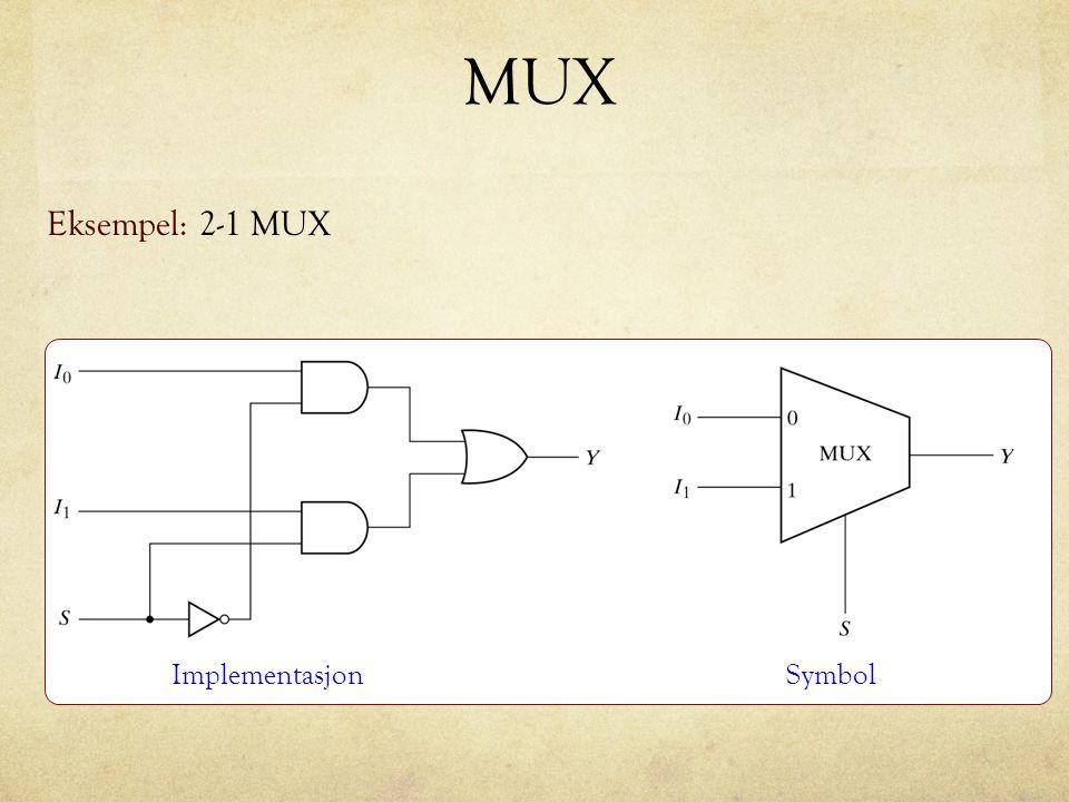 MUX Eksempel: 2-1 MUX ImplementasjonSymbol