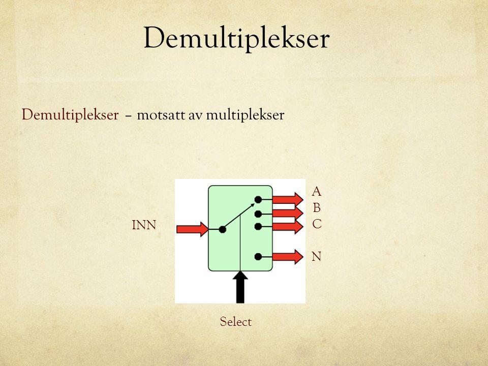 Demultiplekser Demultiplekser – motsatt av multiplekser A A B B C C N N INN Select