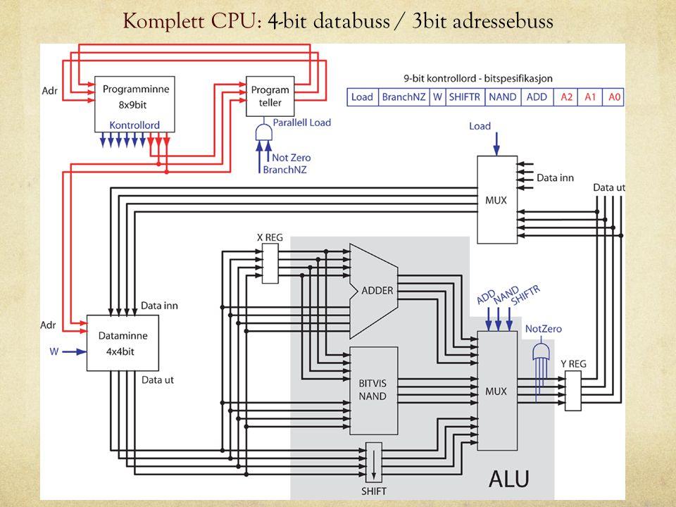 Komplett CPU: 4-bit databuss / 3bit adressebuss