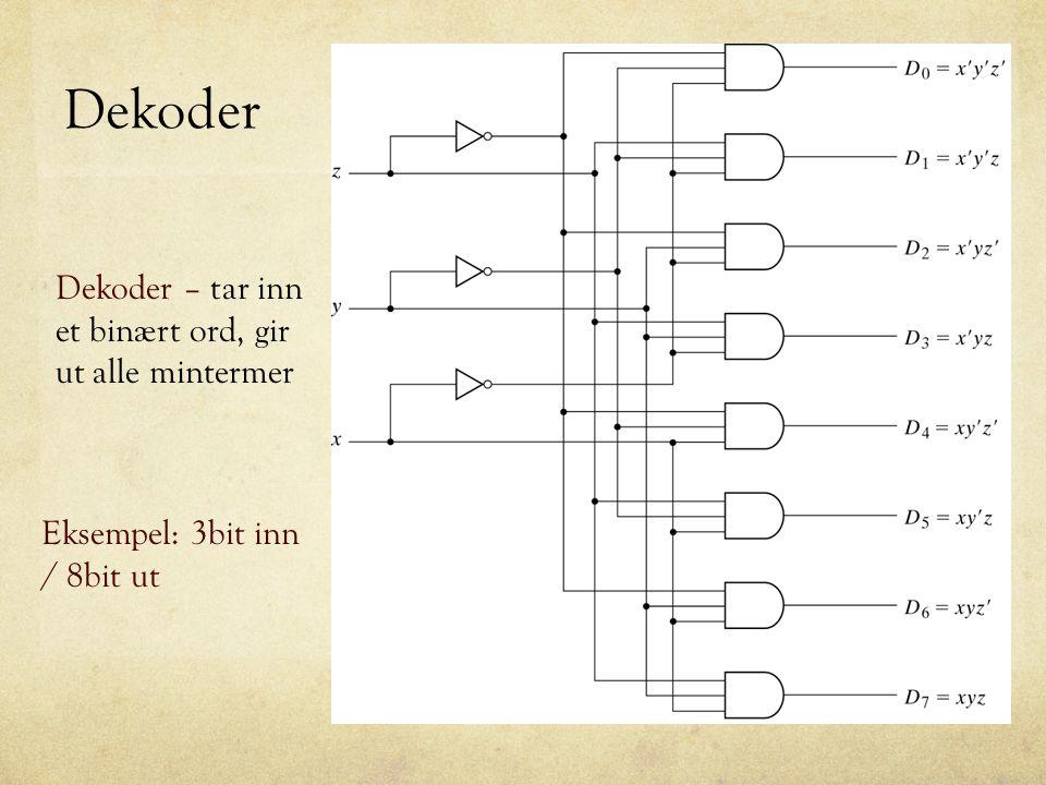 Dekoder - sannhetstabell Eksempel: 3bit inn Utganger Innganger 00 01 01 11 1 0 0 0 xyz 00 01 01 11 0 0 0 0 1 1 1 1 D0D0 0 0 0 0 0 1 0 0 D1D1 0 0 0 0 D2D2 0 0 1 0 0 0 0 0 D3D3 0 0 0 1 0 0 0 0 D4D4 0 0 0 0 1 0 0 0 D5D5 0 0 0 0 0 1 0 0 D6D6 0 0 0 0 0 0 1 0 D7D7 0 0 0 0 0 0 0 1