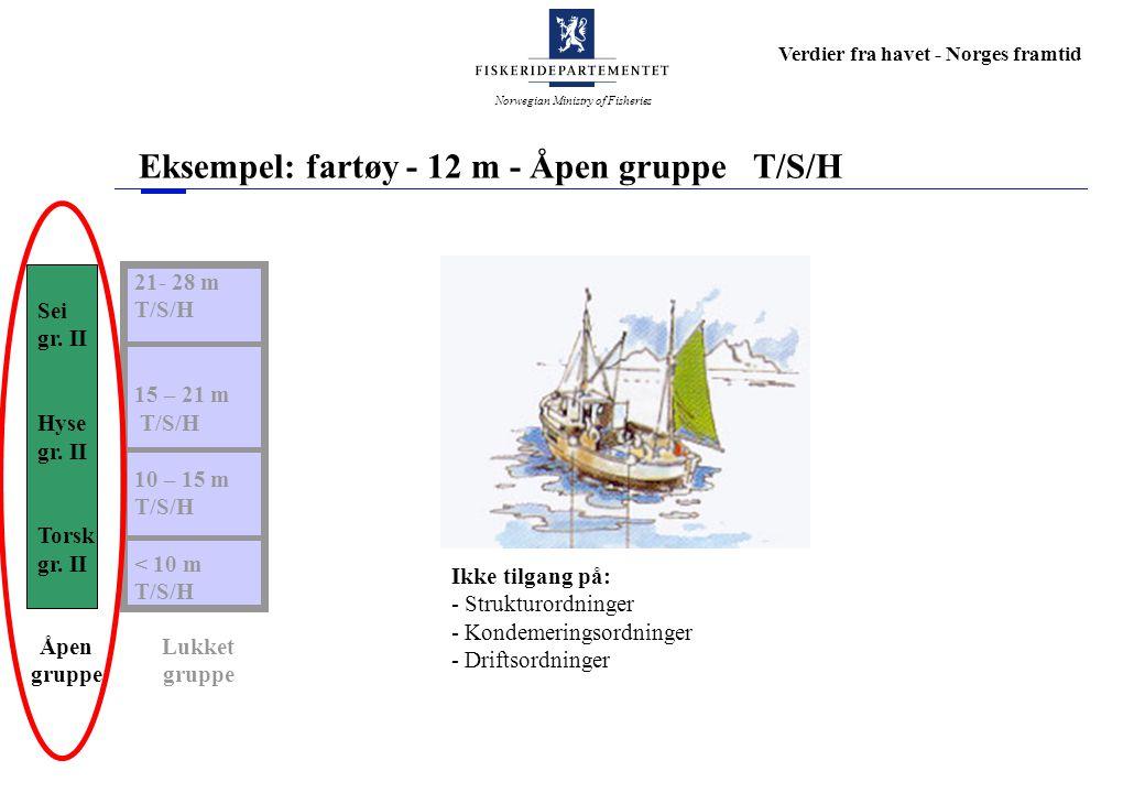 Norwegian Ministry of Fisheries Verdier fra havet - Norges framtid Eksempel: fartøy - 12 m - Åpen gruppe T/S/H 21- 28 m T/S/H 15 – 21 m T/S/H 10 – 15 m T/S/H < 10 m T/S/H Åpen gruppe Lukket gruppe Sei gr.