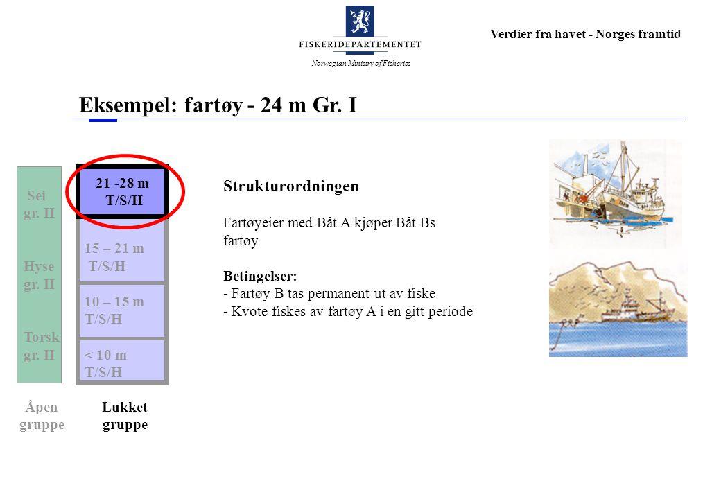 Norwegian Ministry of Fisheries Verdier fra havet - Norges framtid Eksempel: fartøy - 24 m Gr. I 21- 28 m Torsk 15 – 21 m T/S/H 10 – 15 m T/S/H < 10 m