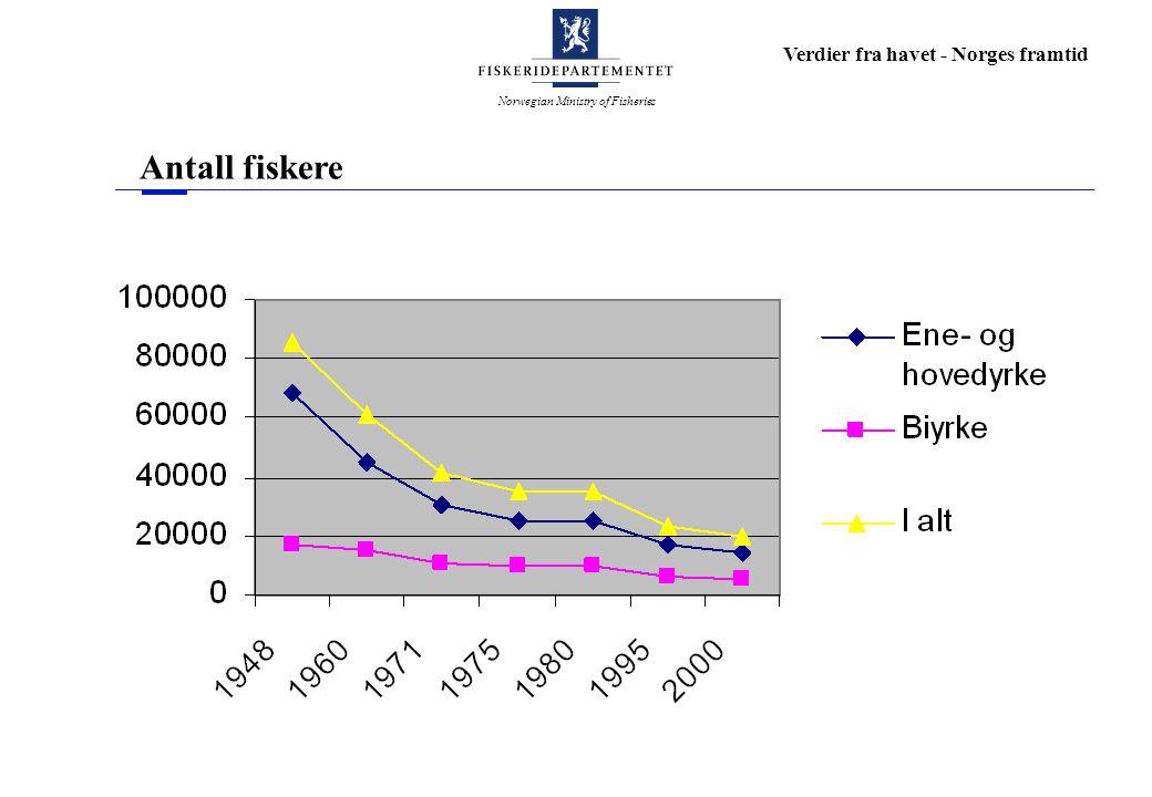 Norwegian Ministry of Fisheries Verdier fra havet - Norges framtid Antall fiskere