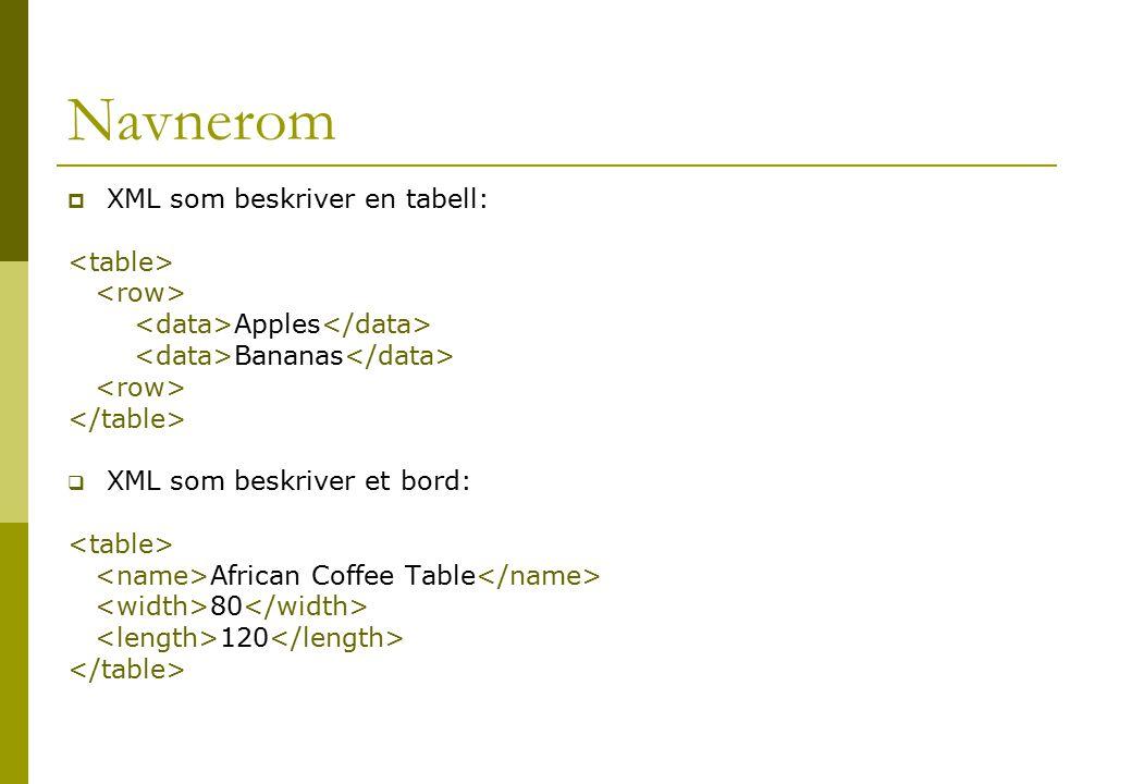 Navnerom  XML som beskriver en tabell: Apples Bananas  XML som beskriver et bord: African Coffee Table 80 120