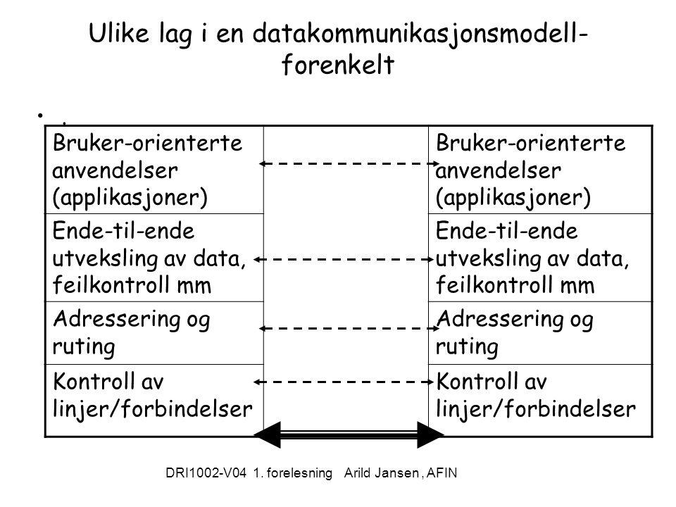 DRI1002-V04 1. forelesning Arild Jansen, AFIN Ulike lag i en datakommunikasjonsmodell- forenkelt.