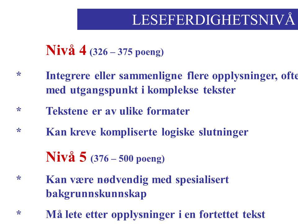 LESEFERDIGHETSNIVÅ Nivå 4 (326 – 375 poeng) *Integrere eller sammenligne flere opplysninger, ofte med utgangspunkt i komplekse tekster *Tekstene er av ulike formater *Kan kreve kompliserte logiske slutninger Nivå 5 (376 – 500 poeng) *Kan være nødvendig med spesialisert bakgrunnskunnskap *Må lete etter opplysninger i en fortettet tekst