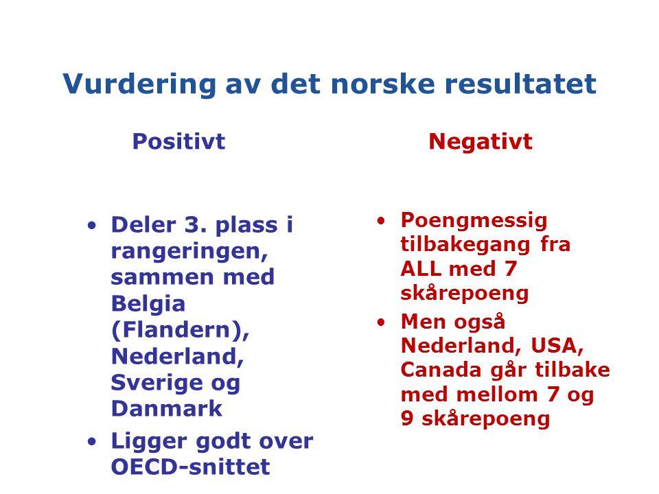 Vurdering av det norske resultatet PositivtNegativt Deler 3.